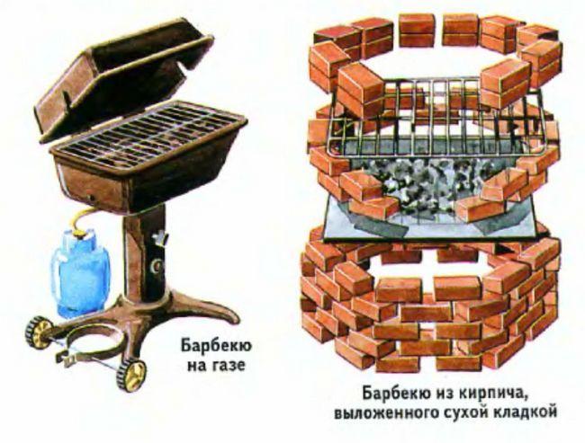 Фото - Як побудувати барбекю в альтанці?