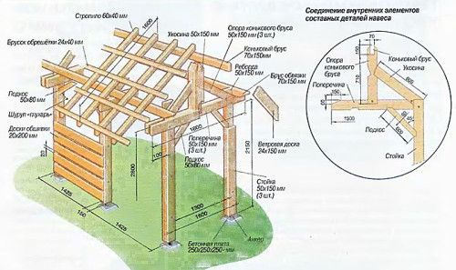 Схема деревяного навісу