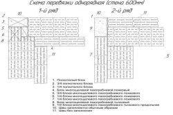 Схема перевязки керамзитобетонних блоків