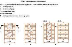 Схема полегшеної цегляної кладки
