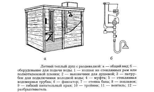 Як побудувати душову кабіну на дачі своїми руками