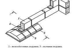 Фото - Як побудувати фундамент з блоків своїми руками