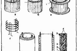 Фото - Як побудувати і оформити верх колодязя?