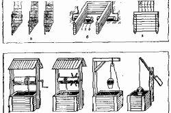 Схема пристрою декоративного колодязя