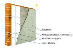 Схема утеплення цегляної стіни зсередини