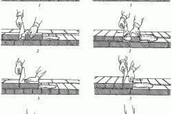 Фото - Як побудувати цегляну піч для лазні