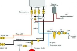Схема підключення двоконтурного котла з бойлером / накопичувачем
