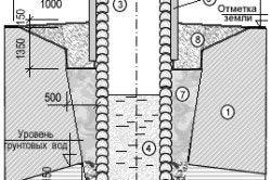 Схема ключового колодязя з деревяного зрубу.