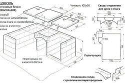 Схема критого мангала-коптильні