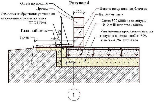 Фото - Як побудувати монолітний плитний фундамент