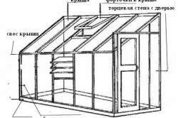 Пристрій односхилої теплиці з кватирками