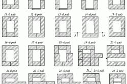Фото - Як побудувати піч