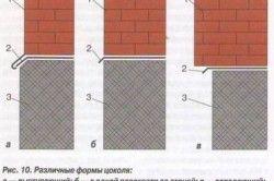 Види форм цоколя будинку.