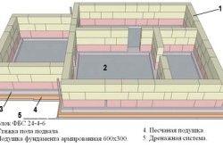 Схема пристрою цокольного поверху з газобетонних блоків.