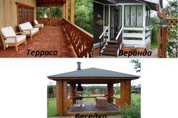Фото - Як побудувати терасу самостійно