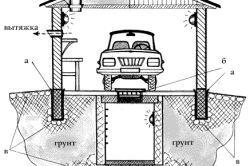 Фото - Як побудувати в гаражі підвал