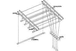 Схема стельової сушарки