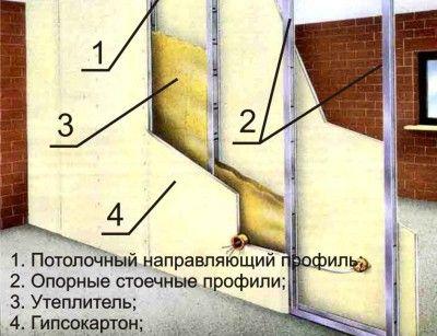 Фото - Як правильно демонтувати конструкції з гіпсокартону