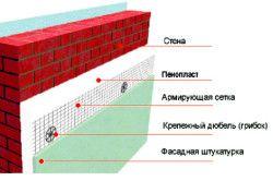 Приклад утеплення будинку пінопластом
