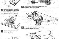 Схема черговості поклейки флізелінових шпалер