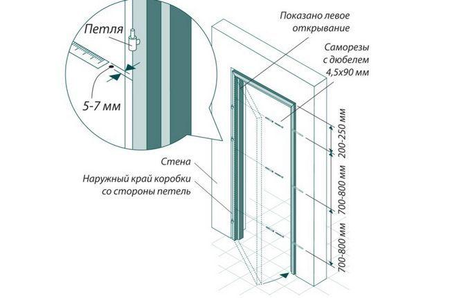 Фото - Як правильно і якісно зробити установку дверей у ванну кімнату?