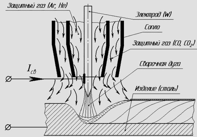 Фото - Як правильно і якісно варити вертикальний шов електрозварюванням