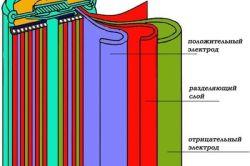 Схема зарядного пристрою для зарядки акумулятора шуруповерта