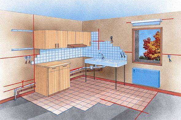 Фото - Як правильно класти керамічну плитку для підлоги