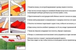 Схема покрокових робіт при наклеюванні шпалер на стелю
