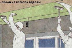 Обклеювання стелі шпалерами удвох