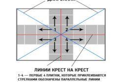 Схема укладання стельової плитки по діагоналі