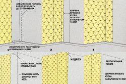 Приклад обклеювання шпалерами кута кімнати