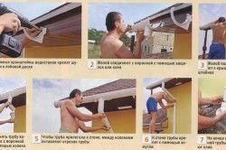 Етапи установки водостоку