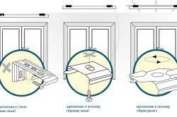 Схема кріплення жалюзі до вікна