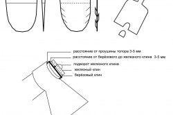 Схема насадки сокири на топорище