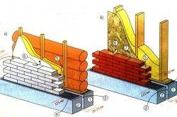 Схема облицювання будинку цеглою