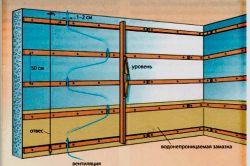 Фото - Як правильно обшити балкон вагонкою
