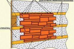 Схема монтажу цокольного сайдинга