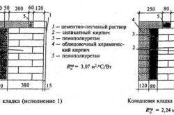 Схема конструкцій з цегли