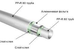 Схема пристрою поліпропіленової труби