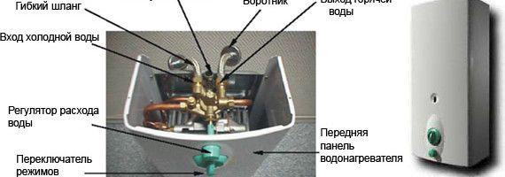 Фото - Як правильно почистити водонагрівач
