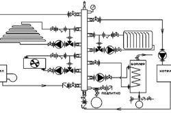 Система опалення заміського будинку
