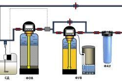 Груба очищення, реагентне знезараження і знезалізнення, помякшення води, усунення надлишкового хлору і сорбційна доочищення води, фінішна тонке очищення