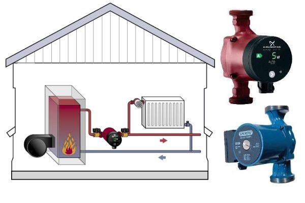 Фото - Як правильно підключити насос опалення?