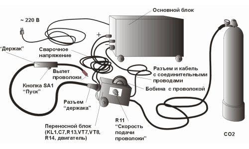 Фото - Як правильно підключити зварювальний апарат