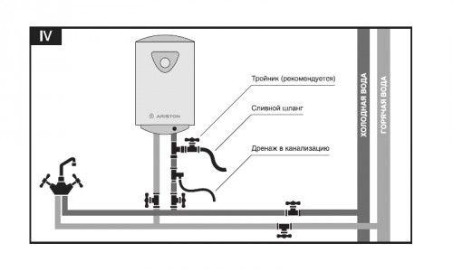 Схема підключення водонагрівача Арістон