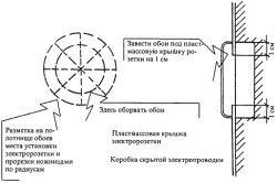 Схема подшива низу штор