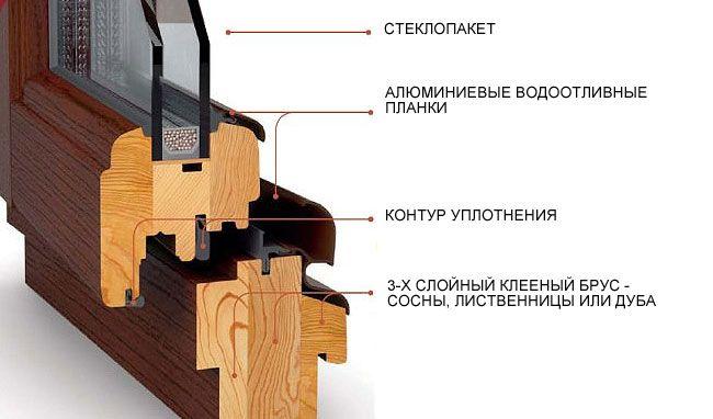 Фото - Як правильно пофарбувати дерев'яні вікна?