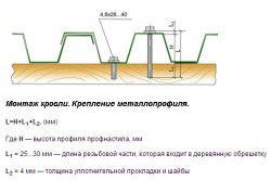 Схема монтажу металопрофілю