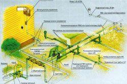 Схема пристрою автоматичної системи поливу газону